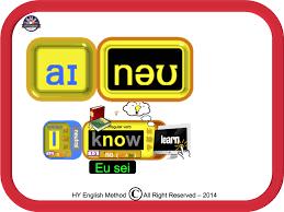 kuni lexus broadway denver know no now noun u0027 learn english