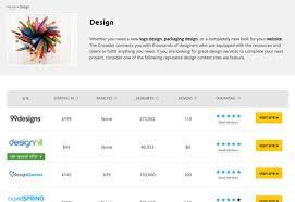 crowdsourcing design which are the best design crowdsourcing to get a business