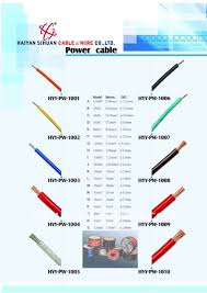 astonishing electrical wire colors ideas wiring schematic