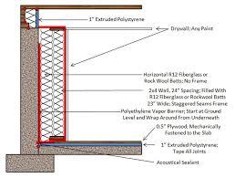vapour barrier basement canada best design basement 2017
