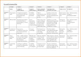 sample personal essay personal development plan essay personal essay documents