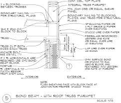 bond beam u2013 with wood parapet 20 x 20 x 40 omniblock