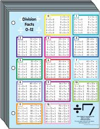 Segunda Division Table Division Table 1 12 Complete The Series Subtracting Integers