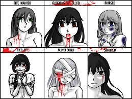 Meme Character - character abuse meme by akushou on deviantart