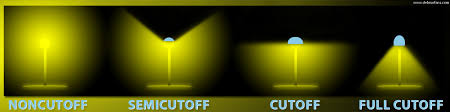different types of outdoor lighting join the conversation about light pollution in salt lake city