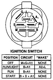 wiring diagram for craftsman u2013 the wiring diagram u2013 readingrat net
