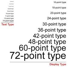 What Size Font On Resume How To Write A Good One Page Resume 11 Tips Wisestep