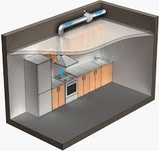 Kitchen Exhaust System Design Exhaust Fan Kitchen Gallery Simple Home Design Ideas
