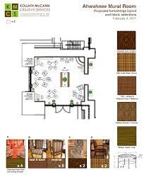 Ahwahnee Hotel Floor Plan The Mural Room U2022 The Ahwahnee Hotel Yosemite National Park Ca