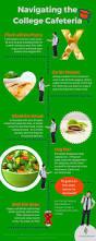 best 25 healthy college diet ideas on pinterest healthy college