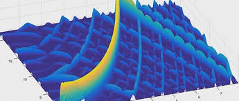 tutorial wavelet matlab image processing projects for ieee papers on image processing citl