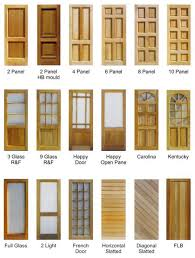 Exterior Door Types Contemporary Exterior Doors Exterior Doors Better Be Wood