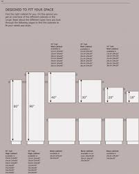 Standard Kitchen Cabinet Sizes Ikea Modern Cabinets - Standard kitchen cabinet