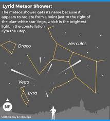 lyrid meteor shower www gannett cdn com media 2018 04 13 usatoday usat