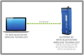 dent elitepro xc series power meters dent instruments