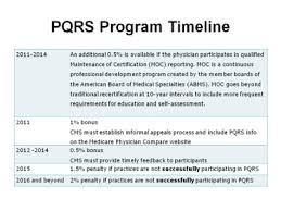 pqrs registries registry vs claims based pqrs reporting which is right for you