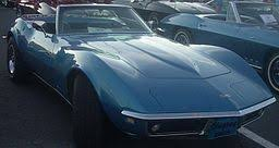 corvette stingray history corvette c3 stingray history