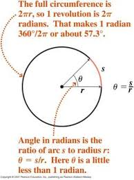 rotational kinematics physics 298