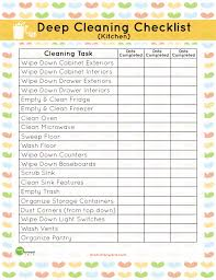 Home Design Checklist by Creative Kitchen Cleaning Check List Decorating Idea Inexpensive