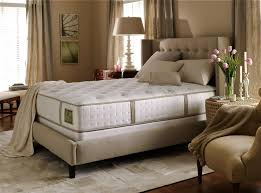 How To Make An Uncomfortable Mattress Comfortable Hybrid Mattress Review Trend Or Ripoff