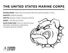 u s armed forces fun facts and free coloring pages armed forces