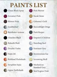 painting guide slaanesh warhammer age of sigmar mobile edition
