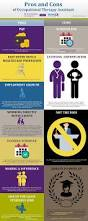 occupational therapy assisting on pinterest occupational