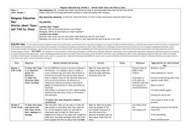 christianity re planning by pine forest teaching resources tes