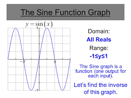 inverses of trigonometric functions the sine function graph