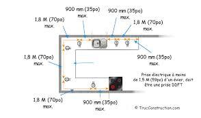 alimentation electrique cuisine le circuit électricité d une maison