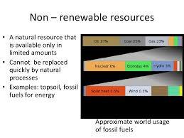 renewable resources in a sentence descargardropbox