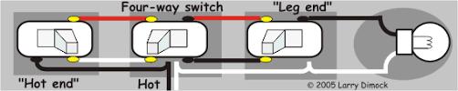 3 way switch troubleshooting diy