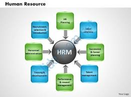 hr strategy template hr presentation templates hr strategy powerpoint templates