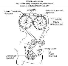 2005 honda accord timing belt or chain hyundai sonata questions 2005 hyundai sonata 2 7l timing belt