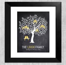 start your christmas shopping early family trees make perfect