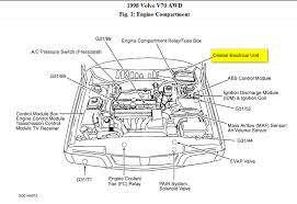 wiring diagram volvo v70 1998 wiring wiring diagrams instruction
