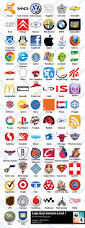 car logos quiz logos quiz answers for addictive mind puzzlers u2013 justin my