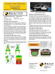 download 2003 hyundai sonata owners manual docshare tips