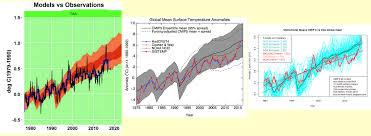 kevin trenberth defends the climate community u201cscientific method