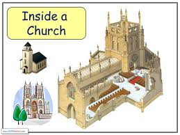 inside a inside a church by chrisrichards teaching resources tes