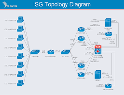 how to draw floor plans on computer isg network diagram quickly create professional isg network