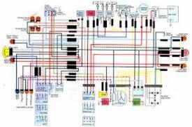 50cc wiring diagram wiring diagram shrutiradio