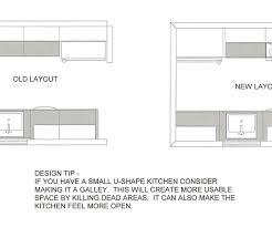 optimal kitchen layout ritzy small kitchen design plans layout designs small kitchen design