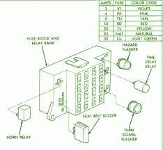 1989 dakota wiring diagram schematic wiring diagrams
