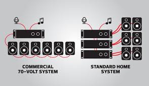 intro to commercial audio systems