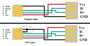 usb wiring diagram cable diagram wiring diagrams for diy car repairs
