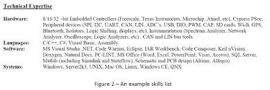 10 tips for a successful engineering resume u2013 beningo embedded group