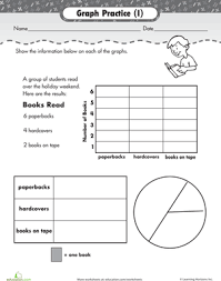 6 best images of pie chart worksheets 5th grade pie charts and