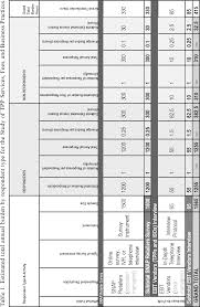 Third Party Wall Agreement Template Federal Register Agency Information Collection Proposed