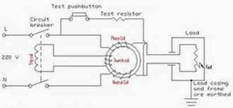working principle of earth leakage circuit breaker elcb and